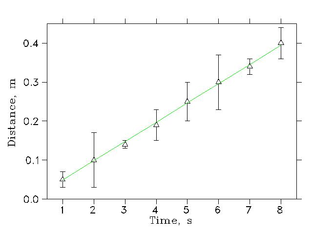 04-Plotting_data