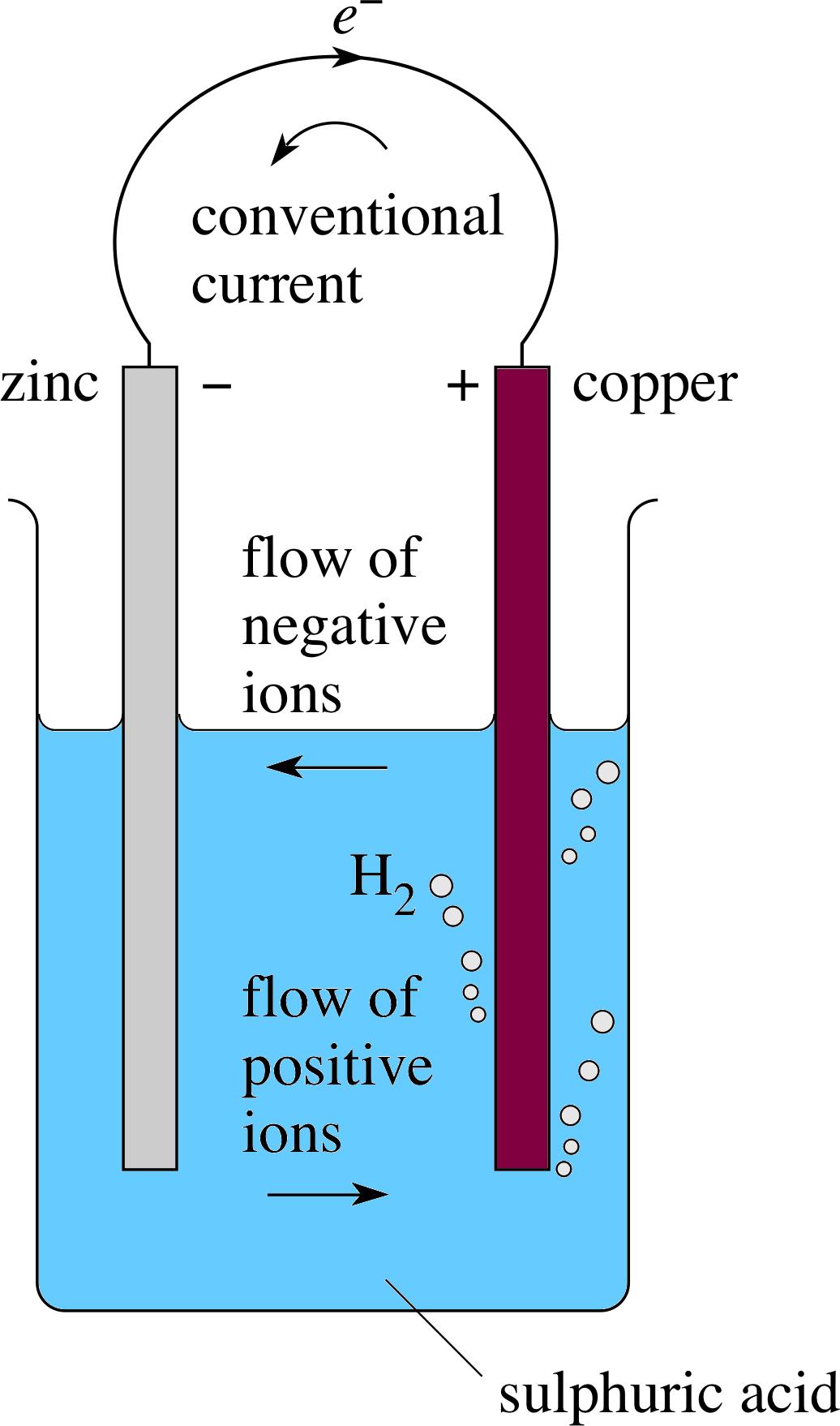 Simple Cell Diagram Physics - Circuit Diagram Symbols •