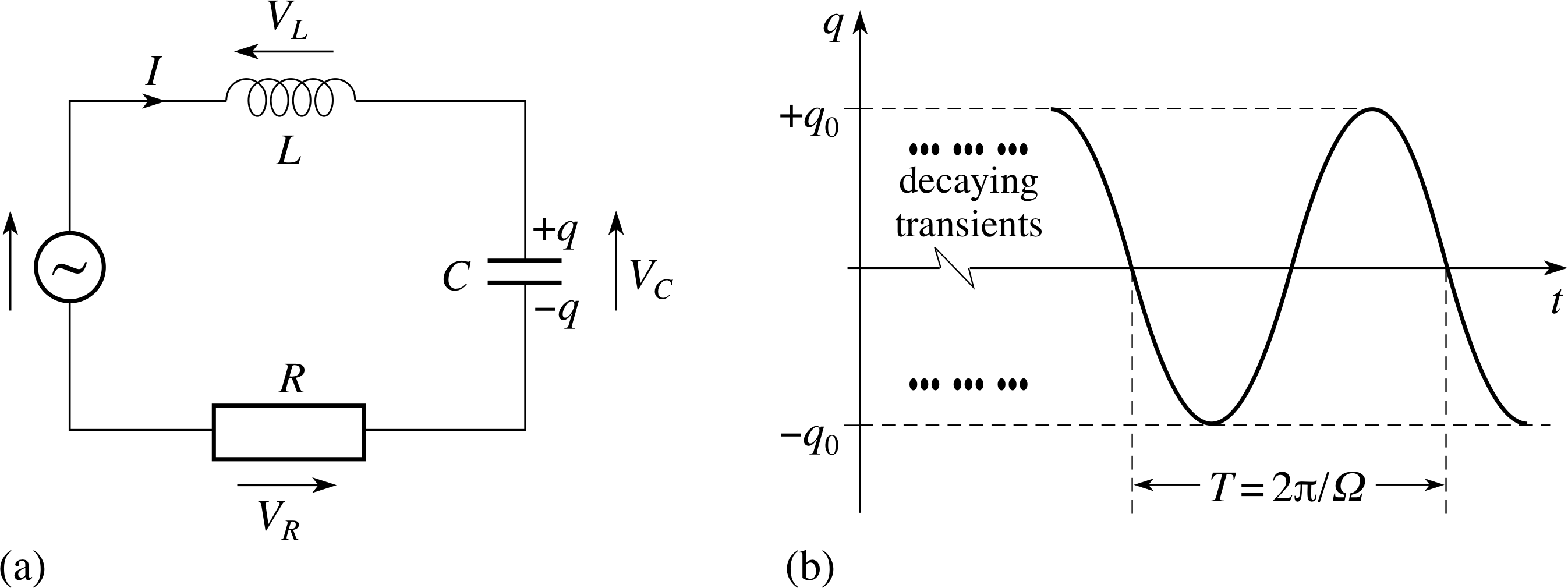 Pplato Flap Phys 54 Ac Circuits And Electrical Oscillations This Is A Very Simple Basic Circuit Diagram Like You Would Find On 35 Driven In Lcr