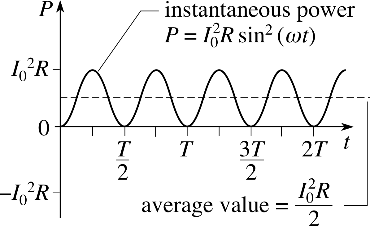 Figure 23 Calculating Individual Voltage Drops In A Series Circuit