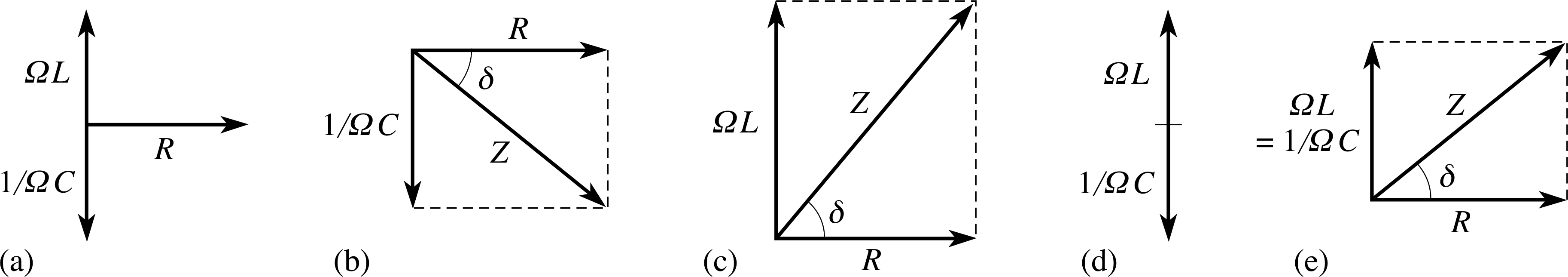 PPLATO | FLAP | PHYS 5 5: The mathematics of oscillations
