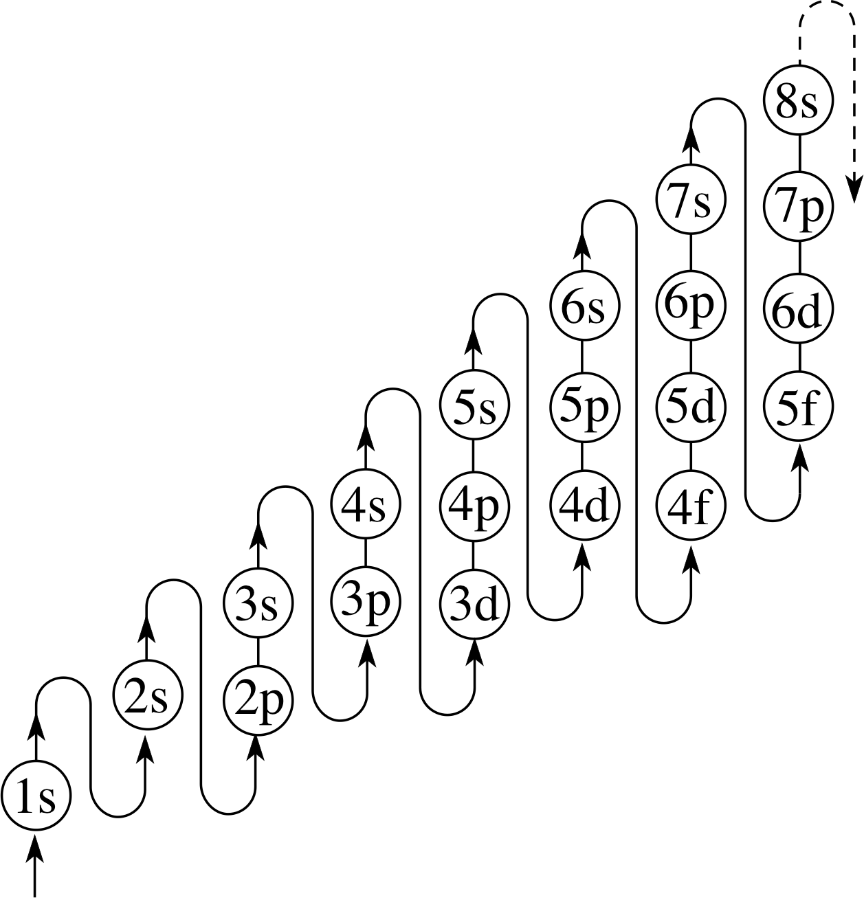 Pplato flap phys 83 multielectron atoms figure pooptronica