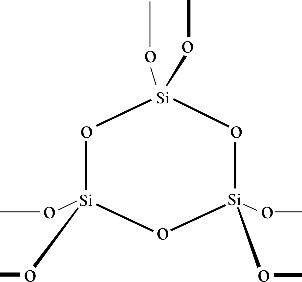 Pplato flap phys 84 the periodic table and chemical bonding figure 6 simplified structure of quartz silicon pooptronica