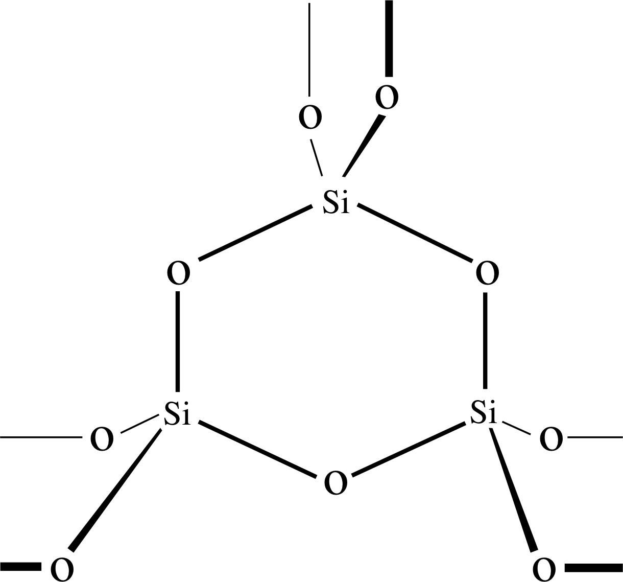 Pplato flap phys 84 the periodic table and chemical bonding figure buycottarizona
